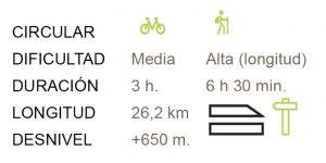 detalles ruta circular