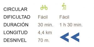 detalles ruta fortin